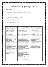 Veckobrev för TS - Storstugan vecka: 6 - Skarpnäcks Skola