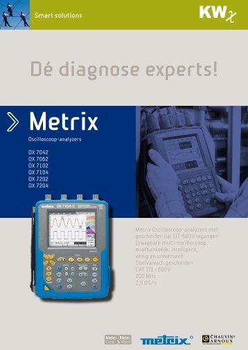 Brochure Scopix (PDF) - Documenten - Kwx