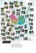 Verslag Kunstproject Goud voor Hout - Frontlinie creatieve ... - Page 2