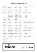 Nr 1101 September 2001 113. Årgang - Lystfiskeriforeningen - Page 5