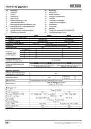 Technische gegevens - Webinfo.mulchmaster.de