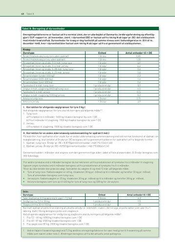 Tabel 8: Beregning af dyreenheder Kvæg: Dyretype Enhed Antal ...