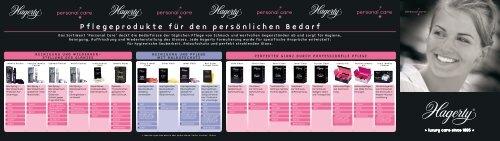 HAGERTY Produktratgeber (PDF 3 85 MB) - Augusta-Technic