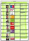 Journal 3 rassemblé - blaise pascal en ligne - Page 3