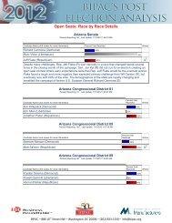 Open Seats: Race by Race Details - BIPAC