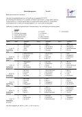Programma B-poule beknopt - de Pallegarste - Page 2