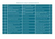 Publikationsverzeichnis - Dr. Dr. Gerhard Kremer