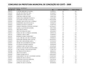CONCURSO DA PREFEITURA MUNICIPAL DE ... - Fapes