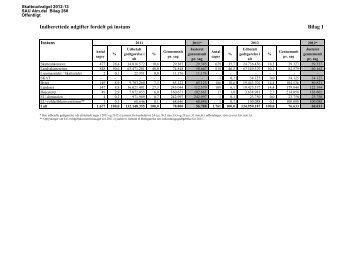 Bilag rapport 2012 - Folketingsbilag