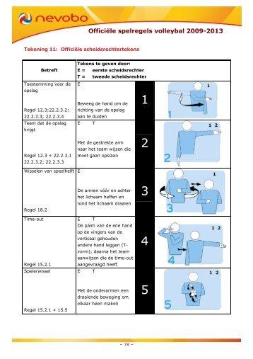 Officiële spelregels volleybal 2009-2013 - WVC Volley