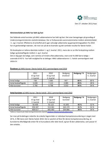 1 Den 27. oktober 2011/mpo Aktivitetsfaldet på AMU har bidt sig fast ...