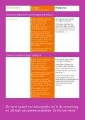 Geneesmiddelen en alcohol? - Apotheek.be - Page 7