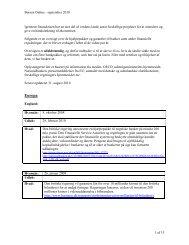 Oversigt over hjælpepakkerne - Børsen