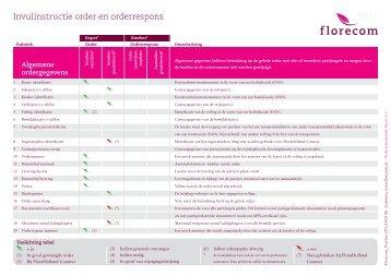 Invulinstructie order en orderrespons - DigiStick