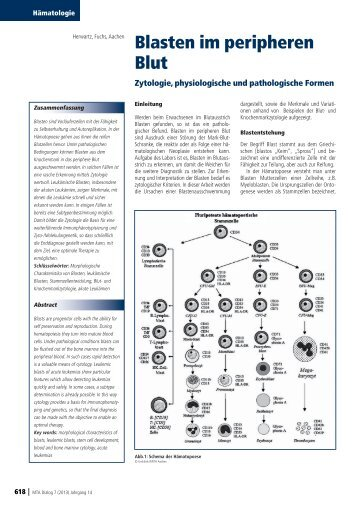 download Practical Drug