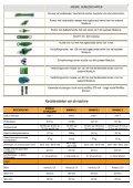 Uw flexibiliteit in het gestuurd boren - Page 4