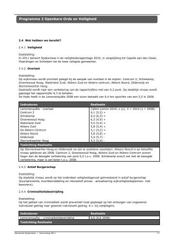 Programma 2 Openbare Orde en Veiligheid - Gemeente Spijkenisse