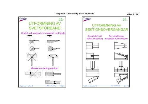 UTDRAG UR SS-ISO 5817 Tec