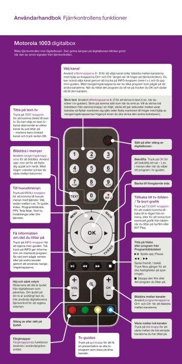 Användarhandbok Fjärrkontrollens funktioner Motorola 1003 ...
