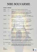 NBE SOLVARME - Andresens Bioenergi A/S - Page 7