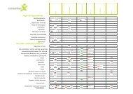 Hoger beroepsonderwijs Secundair ... - Consortium X