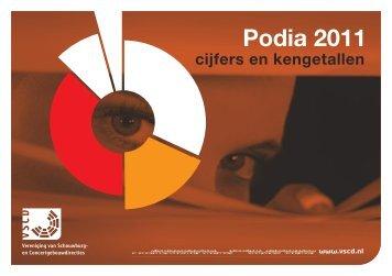 Klik hier voor het volledige rapport Podia 2011 - VSCD