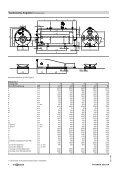 Datenblatt - Viessmann - Page 4