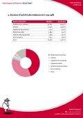 Statistiques sur les utilisateurs de - Page 7