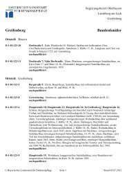 Greifenberg Baudenkmäler