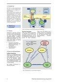 PROFIdrive Systembes. SWE - Profibus - Page 6