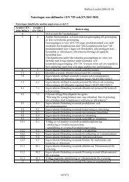 Noteringar om skillnader i EN 729 och EN ISO 3834