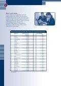 Download in PDF-formaat (782.08 KiB) - Stichting Lisa - Page 6