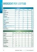 cc 't vondel schoolbrochure kleuters lager onderwijs secundair ... - Page 6