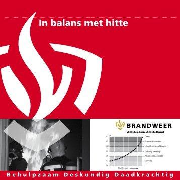 In balans met hitte - Brandweer Zwolle