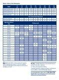 HOMEPUMP ECLIPSE* Elastomeric Pump - Kimberly-Clark Health ... - Page 7