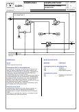 Driftkort - Lindinvent AB - Page 3