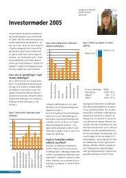 Investormøder 2005 - Sydinvest