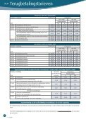Terugbetalingstarieven Nieuwe brochure over een gezond gewicht ... - Page 2