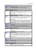 Udkast Forenklingsforslag kortlagt i projekt vedr ... - Dagens Medicin - Page 6