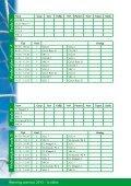WETERING TOERNOOI - SC Genemuiden - Page 6