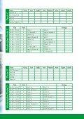 WETERING TOERNOOI - SC Genemuiden - Page 7