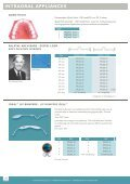 INTRAORAl ApplIANCES - Ortho-Trends - Page 2