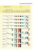 Ruukki - Produktöversikt, profiler för tak och vägg - Page 5