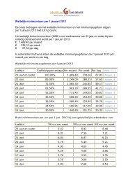 Wettelijk minimumloon per 1 januari 2013 De bruto bedragen van ...