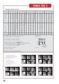 WIMA Film/Foil Capacitors in PCM 7.5 - 15 mm - ELTRON - Seite 2