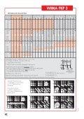 WIMA Film/Foil Capacitors in PCM 7.5 - 15 mm - ELTRON - Seite 4