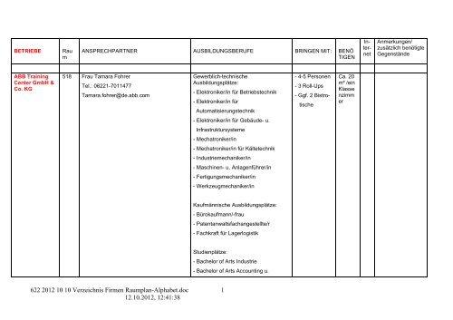 Raumplan - Firmen alphabetisch - Heinrich Metzendorf Schule