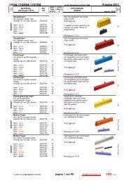 ziet u het totale overzicht van Vikan Hygiënische producten - Dijk ...