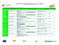 Sociale kaart Gezond Gewicht 0 - 12 jaar Lelystad - CJG Lelystad