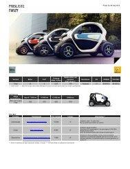 Priser fra 30 maj 2013 - Renault